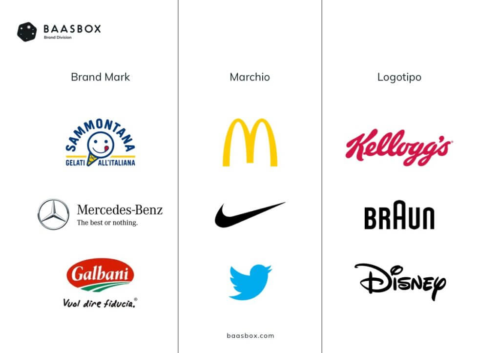 brand mark logotipo marchio